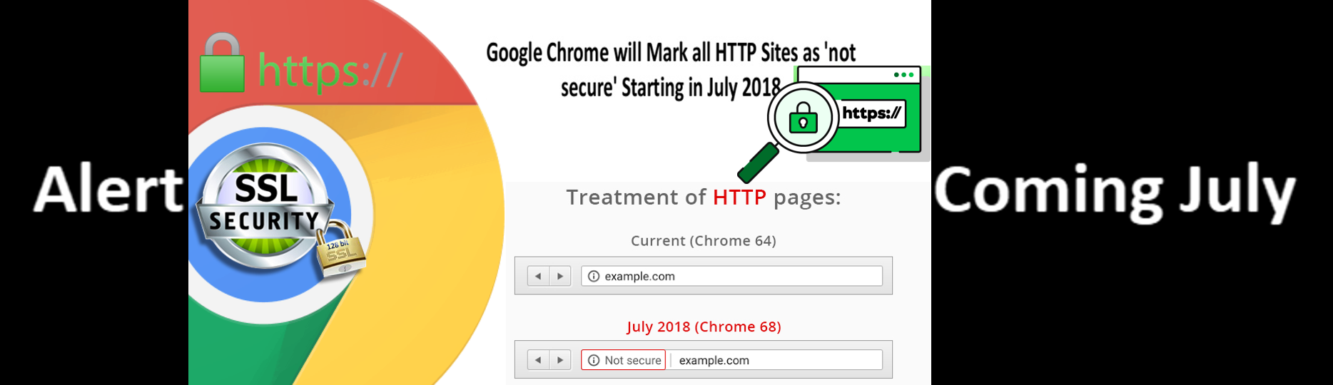 Google Chrome July 2018 Update - Http sites marked not secure - Phone App Marketing